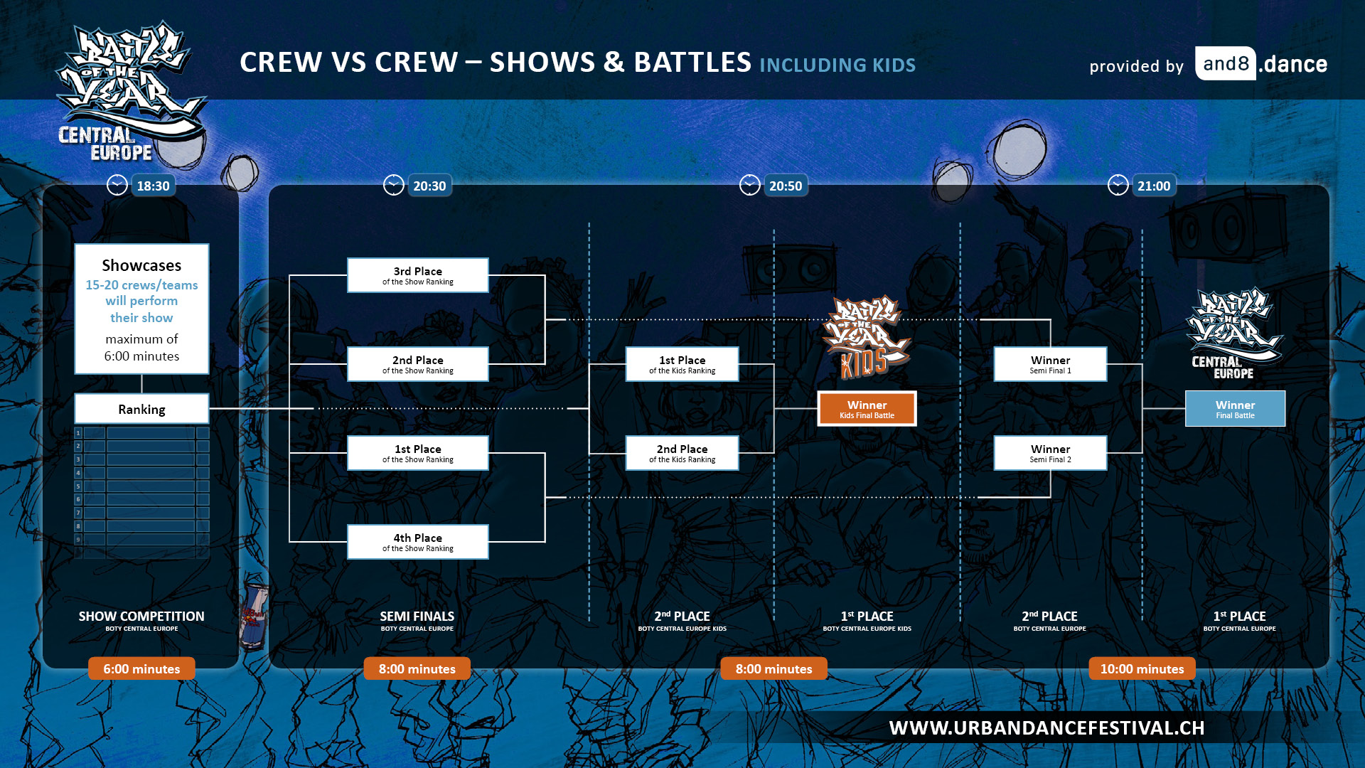 Battle of the Year Central Europe Crew Competition